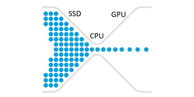 CPU-and-GPU-Bottleneck.jpg