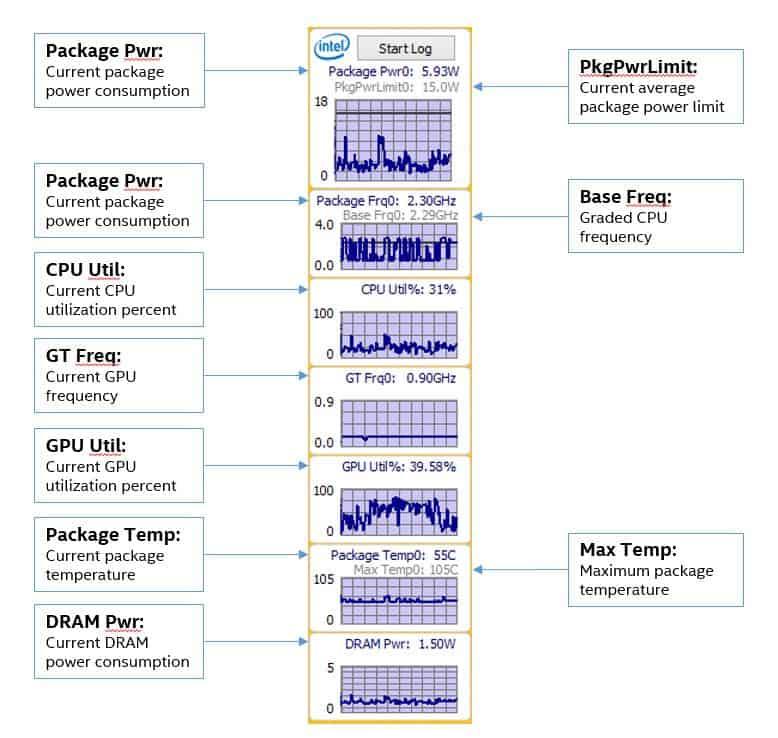 PowerGadget3.5.0