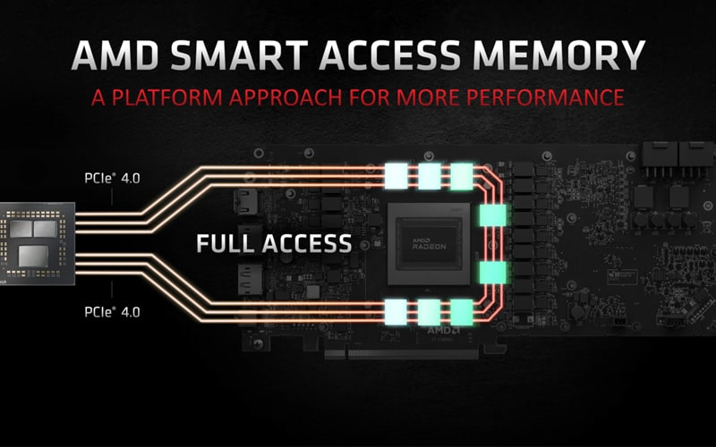 smart access memory on intel