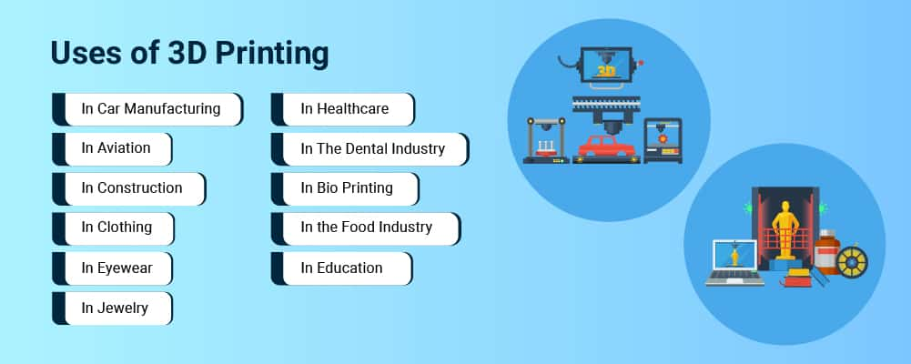 uses of 3d printing